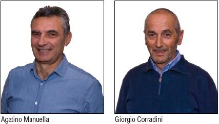 Manuella e Corradini