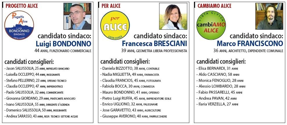 Comunali Alice Castello 2014